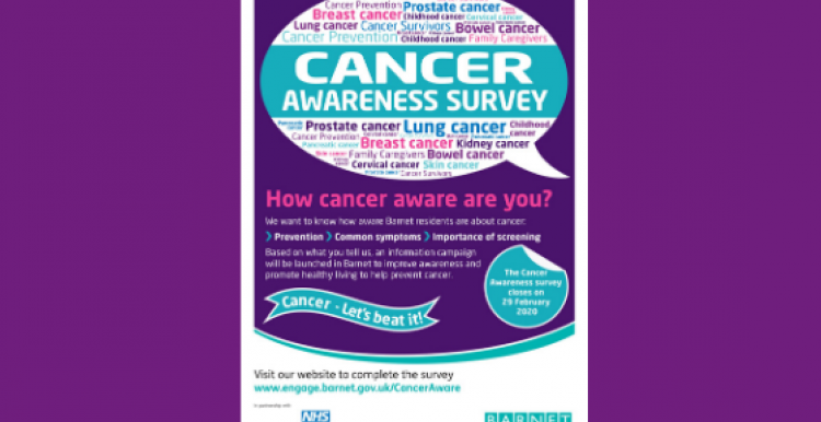 A speech bubble with Cancer Awareness Survey written in it and different types of cancer listed around it